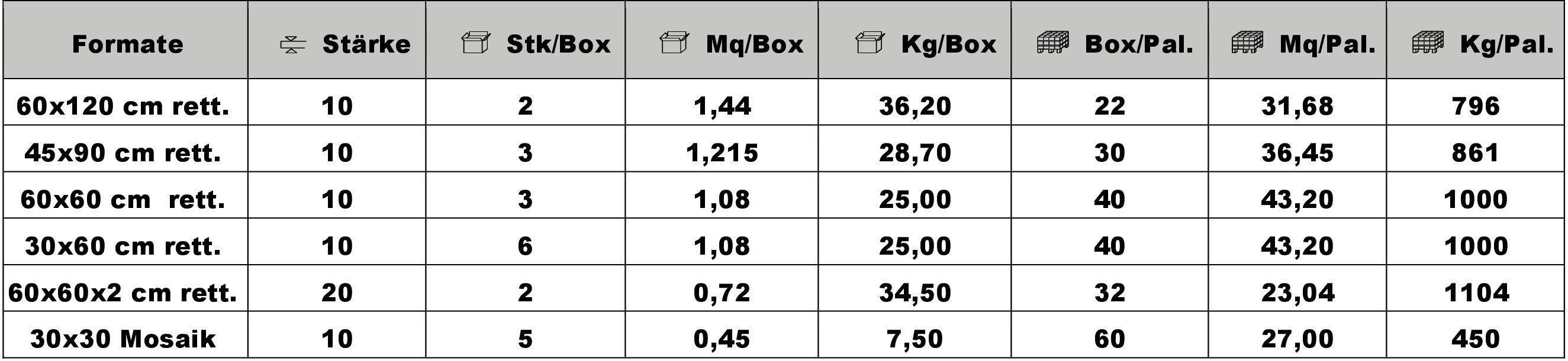 Kraft Fliesen GmbH | 37042 Rus 7