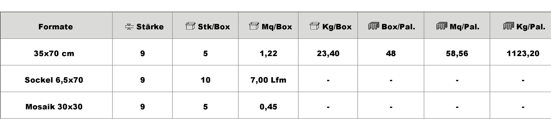 Kraft Fliesen GmbH | 37020 Stone 7